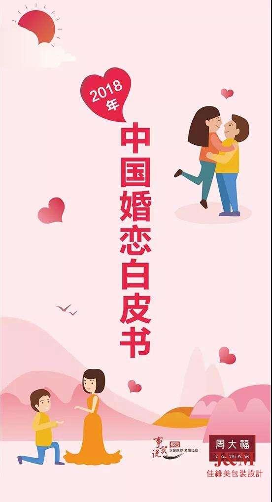 周大福珠宝联手腾讯发布《2018年中国婚恋白皮书》.jpg
